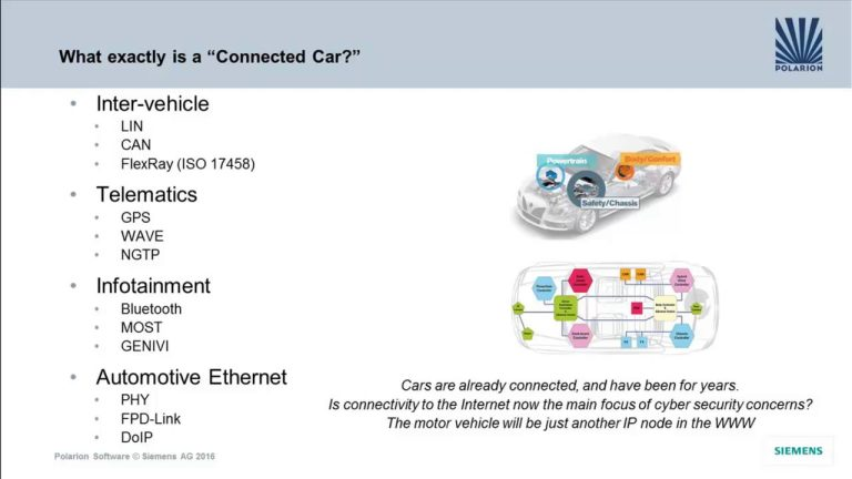 Cyber security for the connected car [Polarion Webinars]